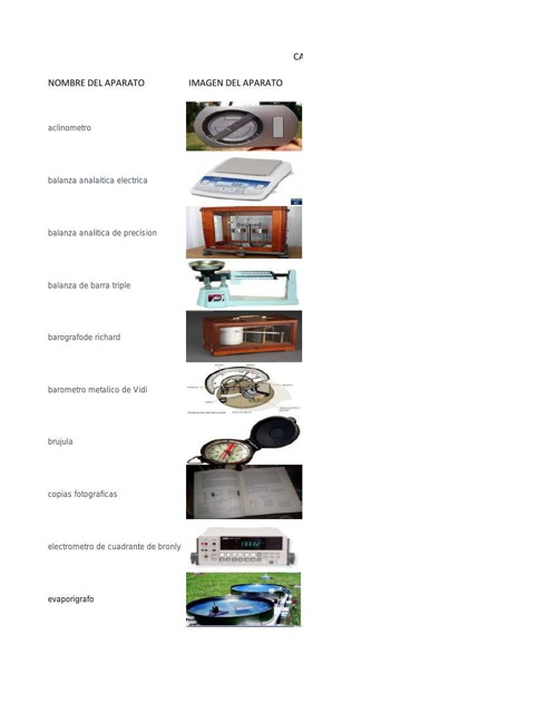 objetos de medicion