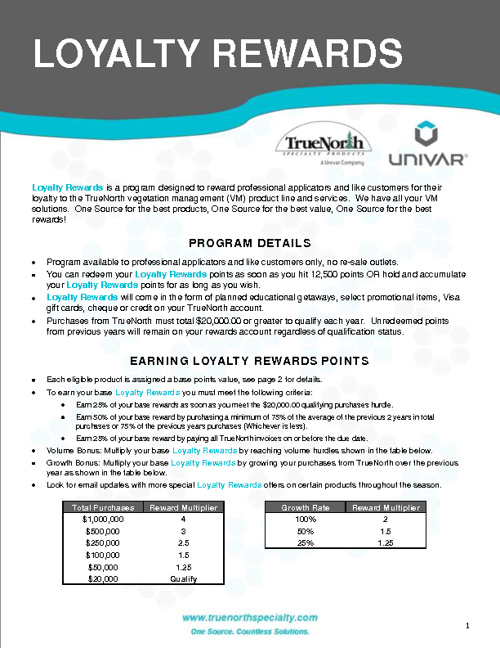 TNSP Loyalty Rewards 2012