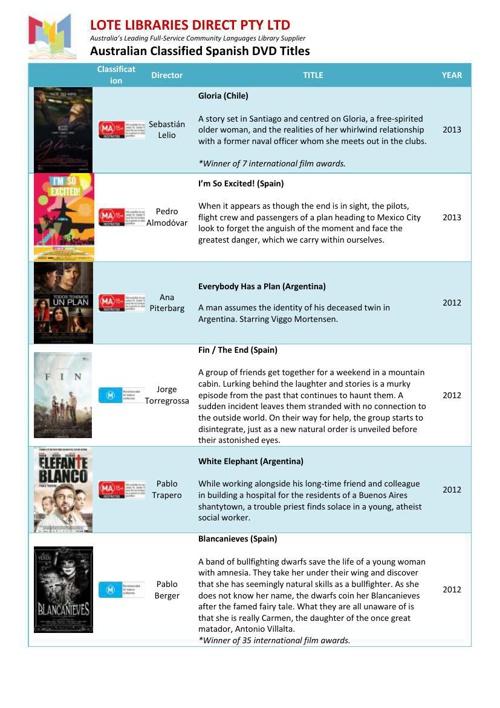 Australian Classified Spanish DVD Titles