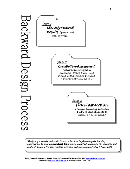 Lordstown Math Inservice Handouts