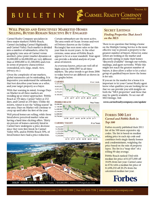 Carmel Realty Bulletin Vol XI