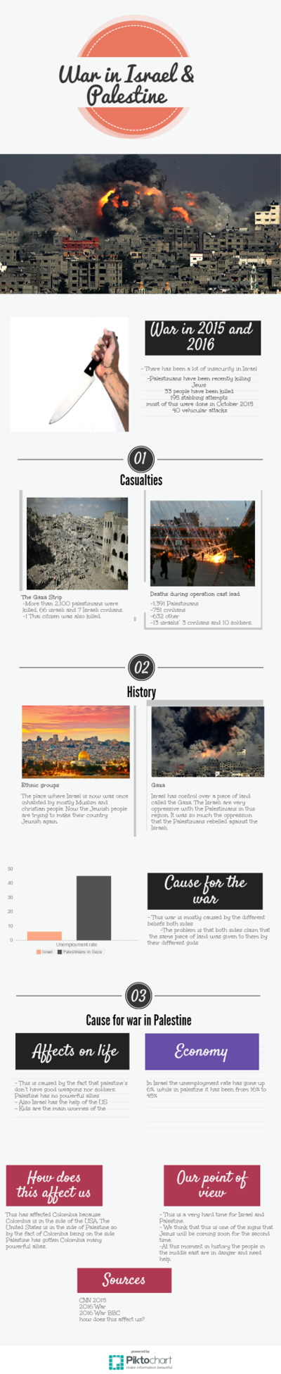 war-in-israel-and-palestine