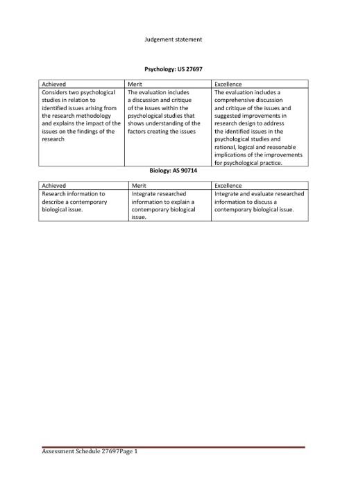 Assessment schedule Neuroscience