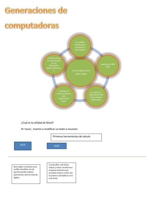 Cuál es la utilidad de Word1 comp