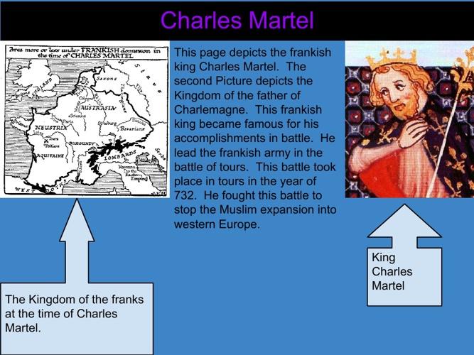 World History Scrapebook