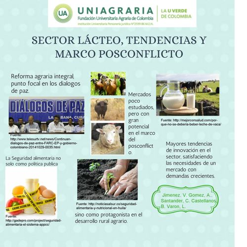Sector lacteo