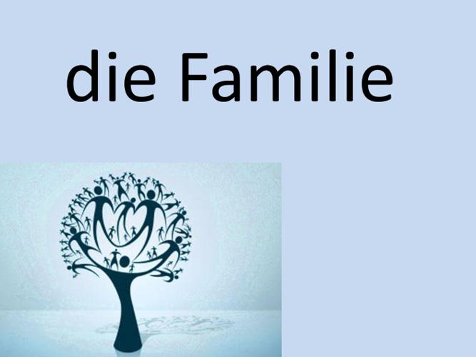 Family Vocab PPT