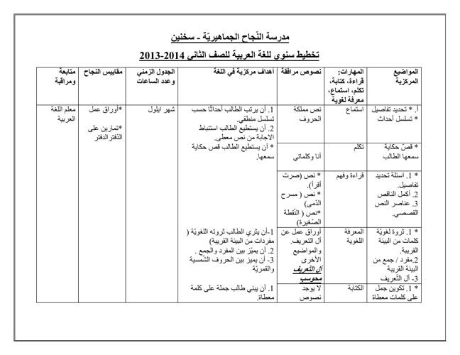 Copy of تخطيط سنويّ للصّفّ2