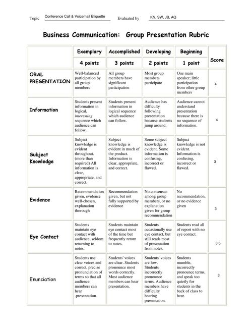 group_presentation_rubric 2