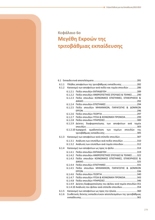 Pages from Βιβλίο Έκθεσης 2012-2013-2