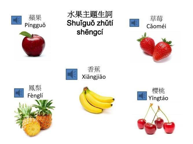 水果主題筆順 (1)