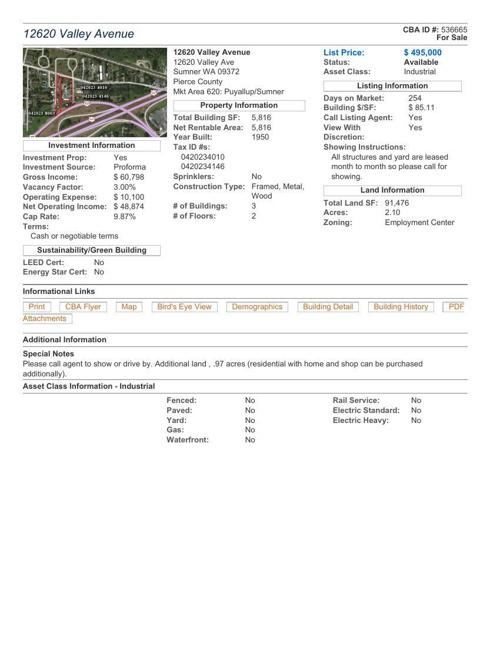 Filer Holdings Preferred Properties