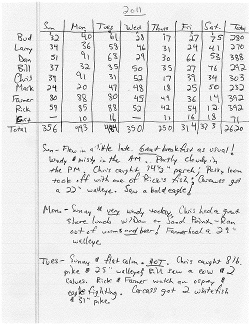 2011 fish count and diary