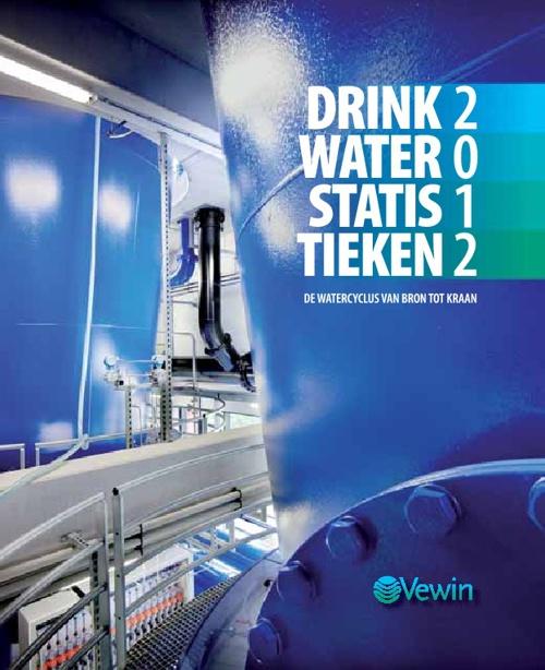 Drinkwaterstatistieken 2012