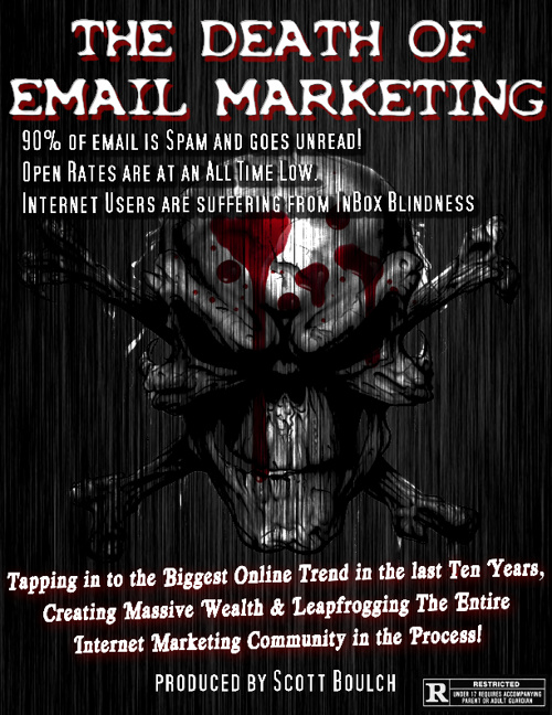 The Death Of Email Marketing
