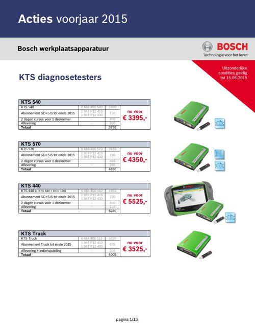 Bosch_Equipment_acties_Belux_voorjaar_2015