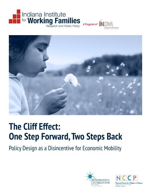 IIWF-Cliff Effect