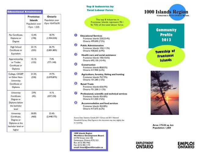 Frontenac Islands 2013 brochures
