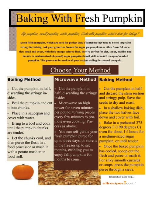 Baking With Fresh Pumpkin