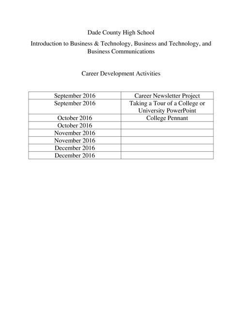Career Development List