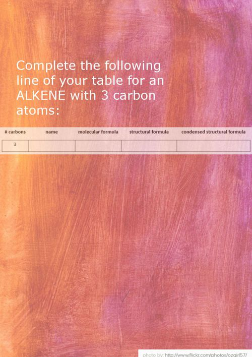 Alkene and Alkyne Examples