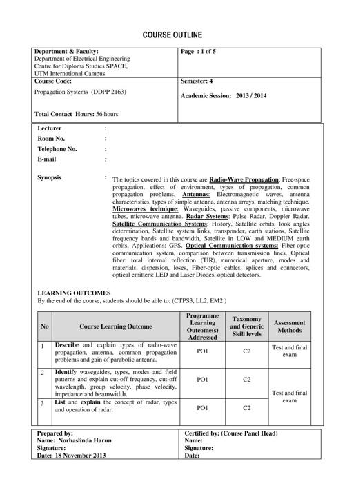 Contoh Assignment Diploma - Job Seeker