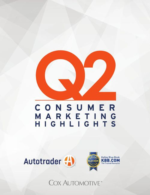 Q2 Consumer Marketing