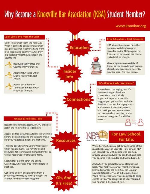 Law Student Membership Information