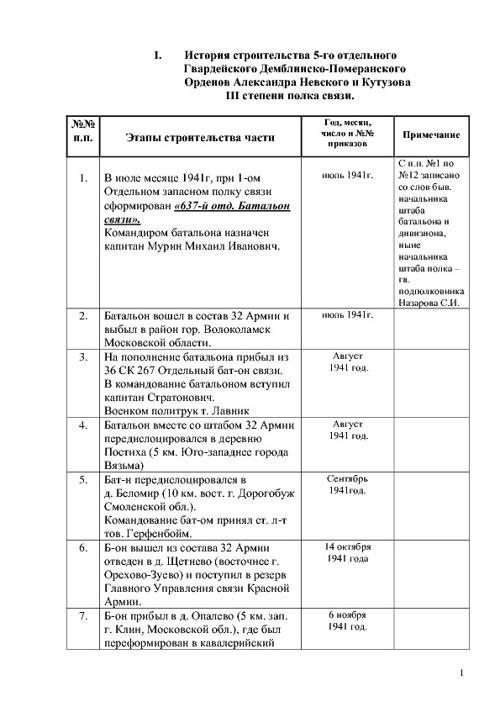Исторический формуляр 5 отдельного гвардейского полка связи