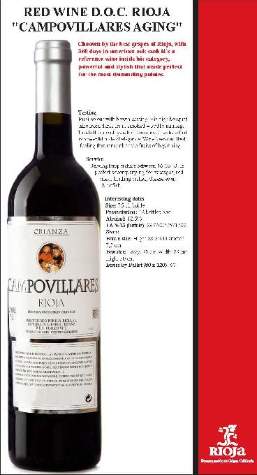 Wines Rioja