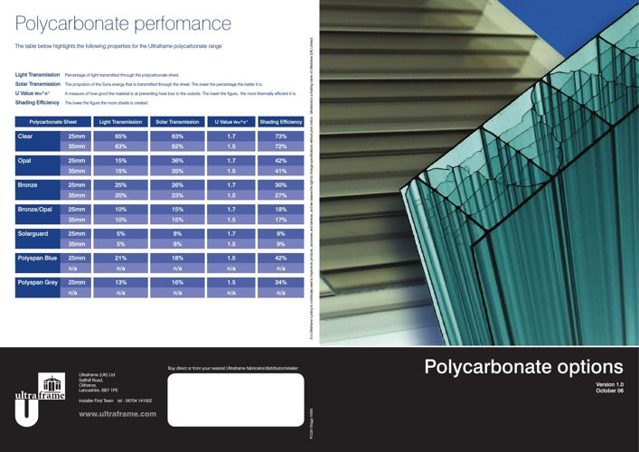 Polycarbonate Options