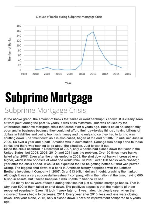 Subprime Mortgage Crisis Graph