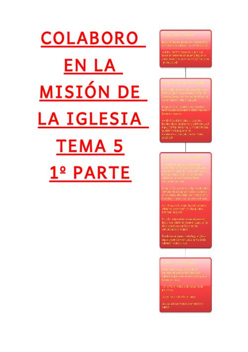 TEMA 5 DE RELIGIÓN 1ª Y 2ª PARTE