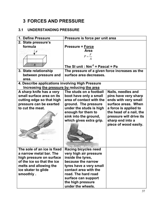 PHYSICS FORM 4 (chapter 3)