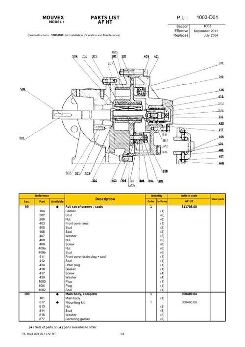 Mouvex AF HT Parts List