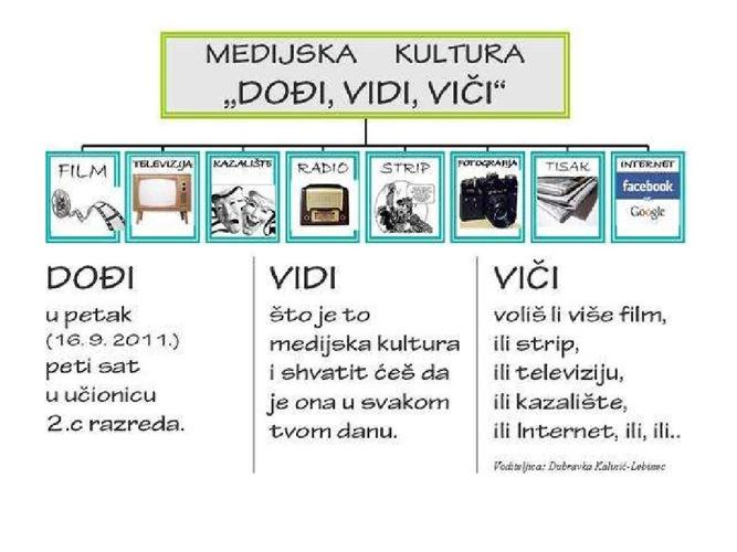 Satovi grupe Medijska kultura u 2011./2012.