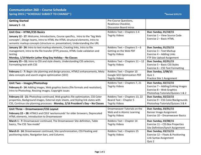 Comm 260 - Spring 2015 Schedule