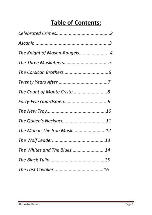 Alexandre Dumas' Books