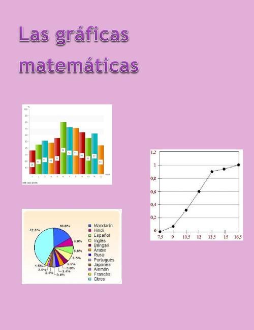 Equipo 2 Las Graficas Matematicas