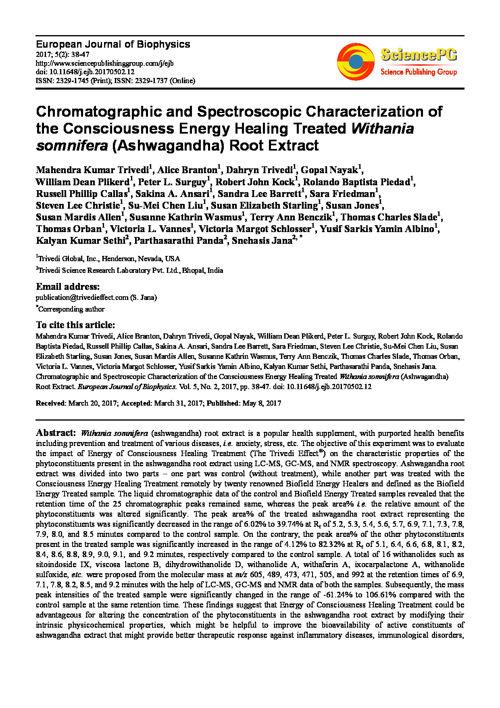 Impact of Energy Healing Treatment on ashwagandha