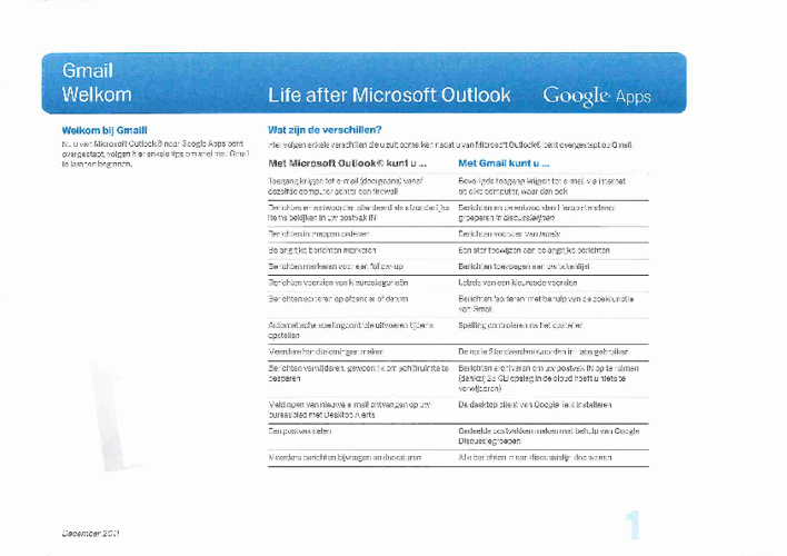 Google versus Outlook
