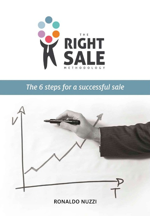 The Right Sale Methodology