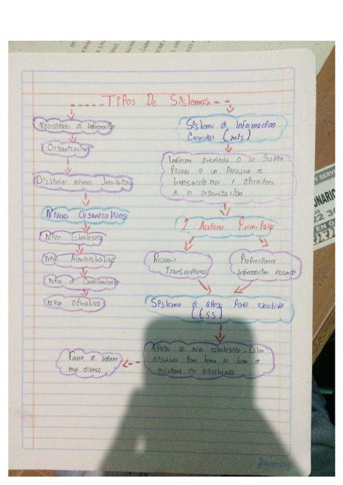 Act-7_Tipos_de_Sistemas_CRRJ
