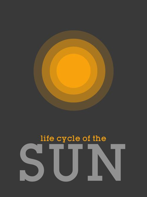 Life Cycle of the Sun