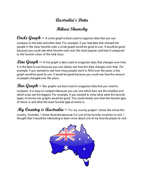 Australia's Data