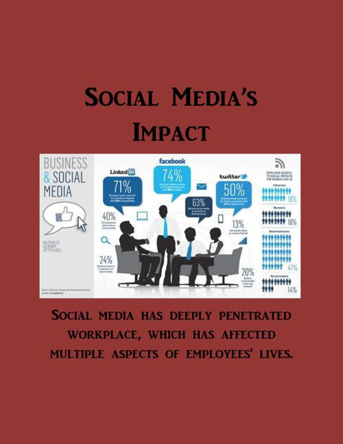 Social Media in Workplace_Carly