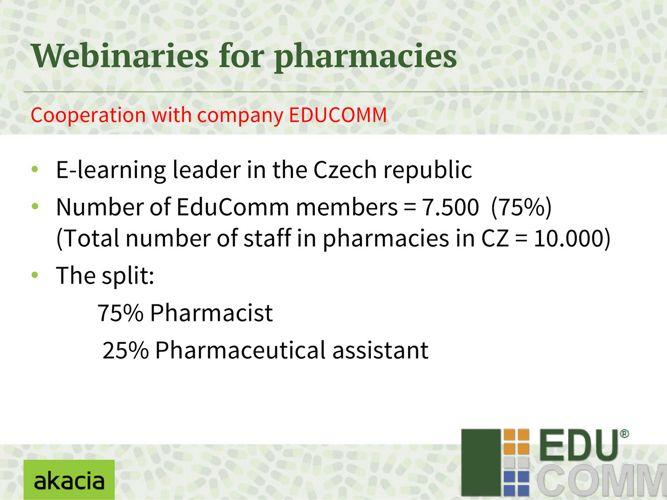Pharma - CZECH