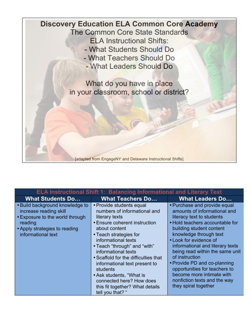 ELA Instructional Shifts
