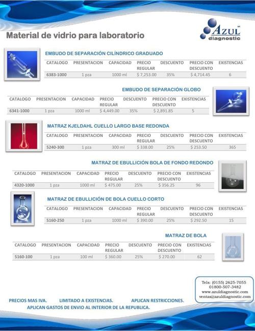 catalogo vidrio