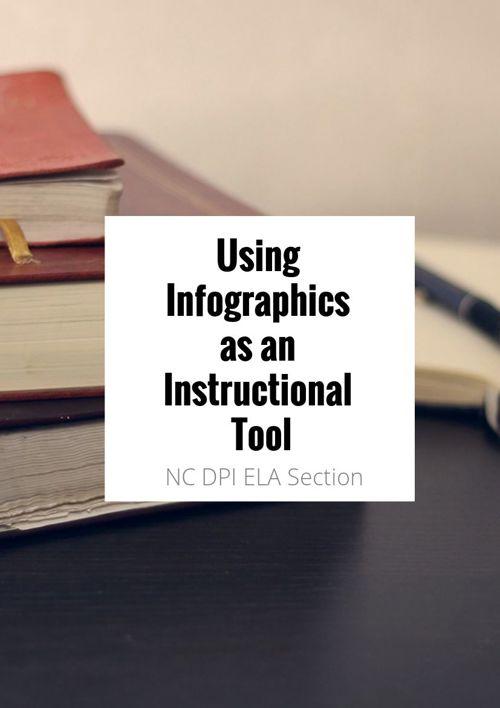 Infographics as an instructional tool